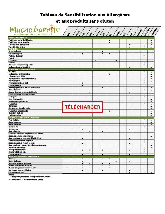 preview-allergen-chart-fw19-fr